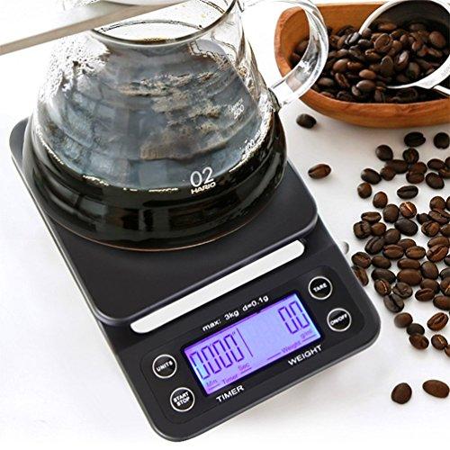 Balances de cuisine numériques : le guide d'achat complet pour doser votre café avec précision