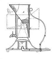 Petsch et Buynitzky 1868 - Appareil de fabrication de café