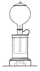 Brevet Boulanger 1835. Le premier ballon en verre français machine à café.