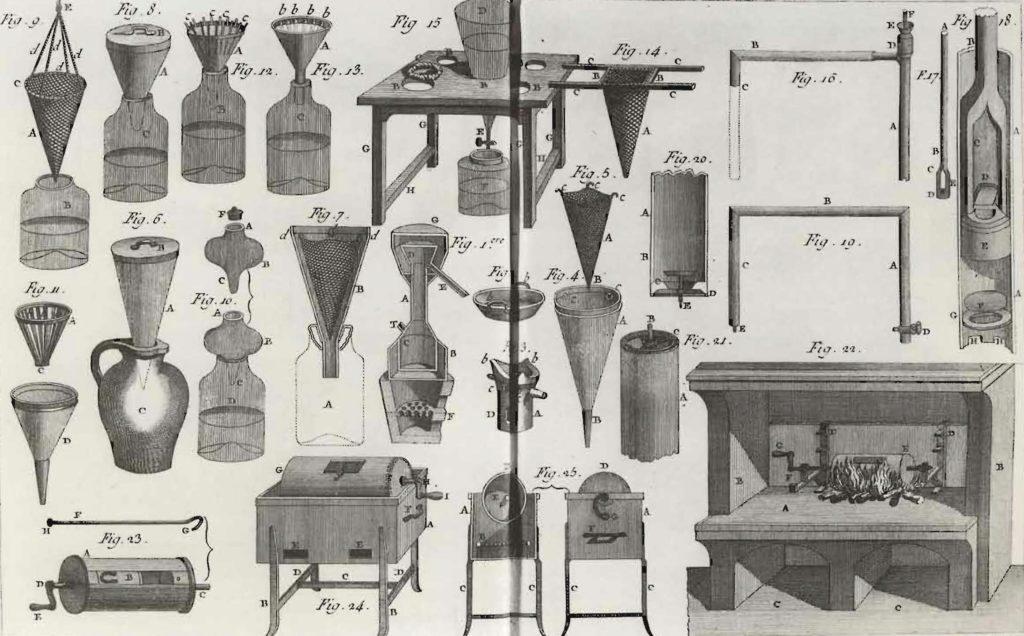 Les premières inventions dans le domaine de la préparation du café datent de la fin du XVIIIe siècle.