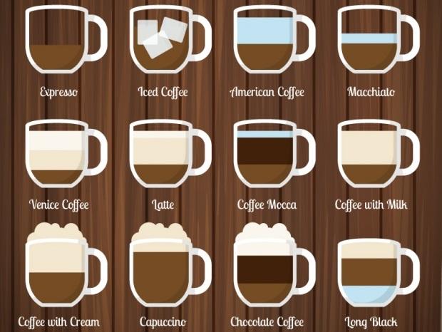 La liste complète de tous les types de café