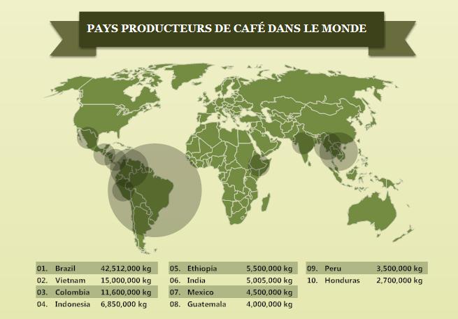 pays-producteurs-cafe-monde
